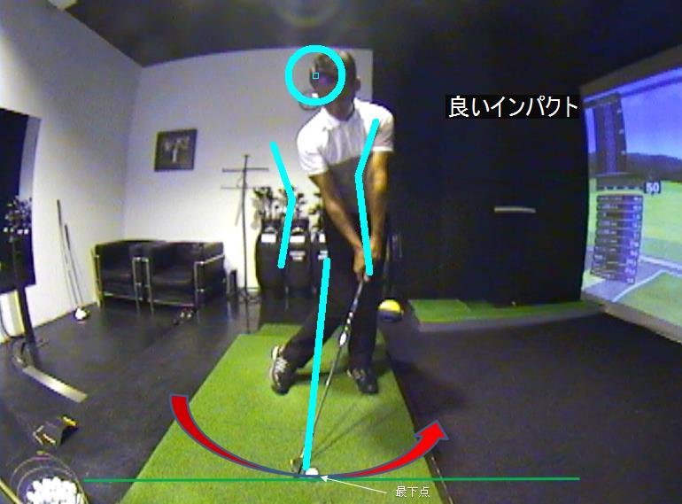 ゴルフ インパクトの形